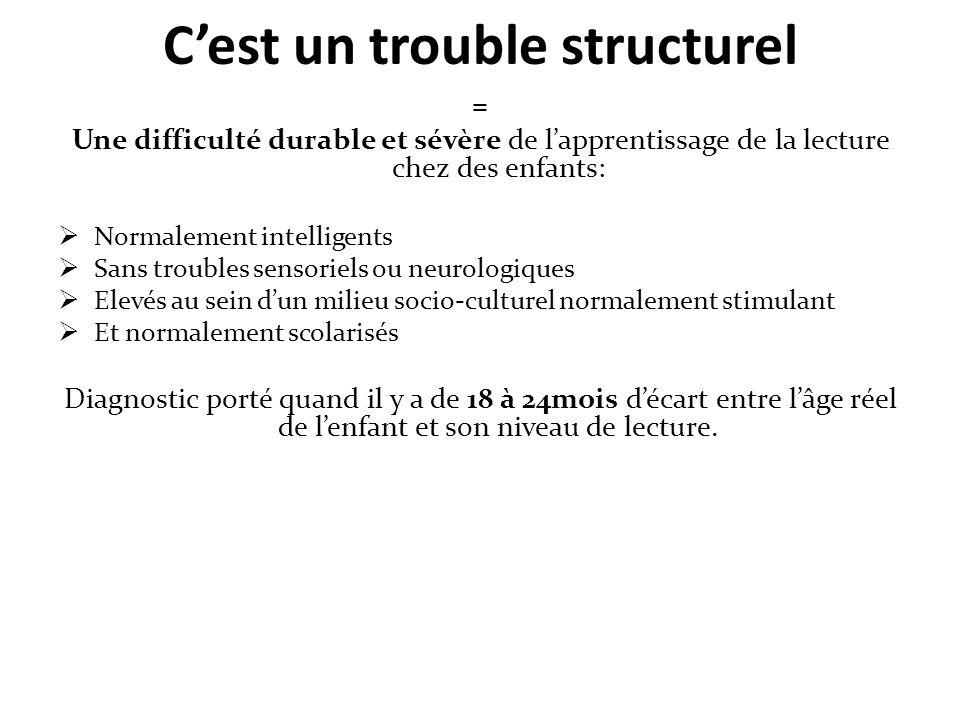 Cest un trouble structurel = Une difficulté durable et sévère de lapprentissage de la lecture chez des enfants: Normalement intelligents Sans troubles