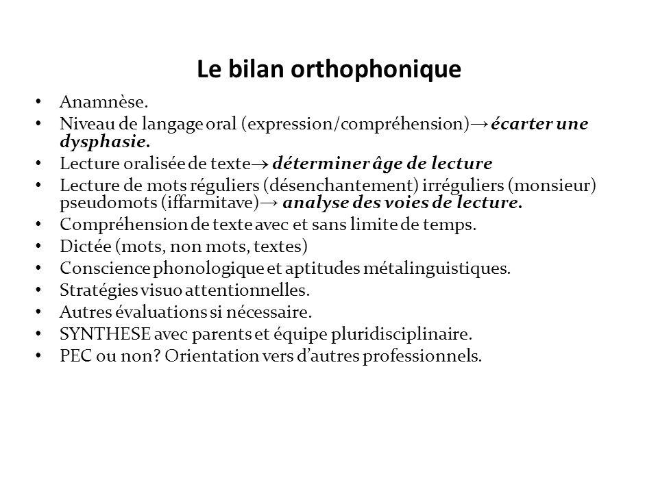 Le bilan orthophonique Anamnèse. Niveau de langage oral (expression/compréhension) écarter une dysphasie. Lecture oralisée de texte déterminer âge de