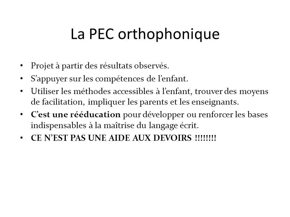 La PEC orthophonique Projet à partir des résultats observés. Sappuyer sur les compétences de lenfant. Utiliser les méthodes accessibles à lenfant, tro
