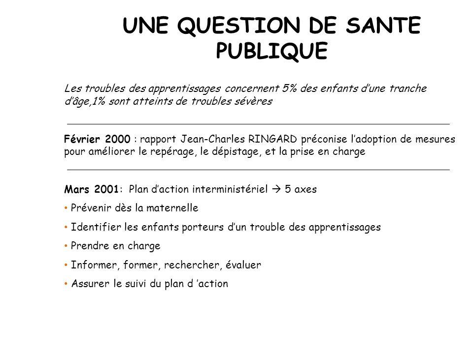 UNE QUESTION DE SANTE PUBLIQUE Les troubles des apprentissages concernent 5% des enfants dune tranche dâge,1% sont atteints de troubles sévères Févrie