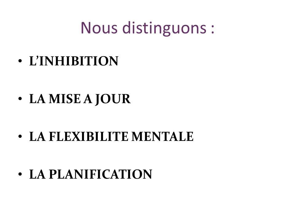 Nous distinguons : LINHIBITION LA MISE A JOUR LA FLEXIBILITE MENTALE LA PLANIFICATION
