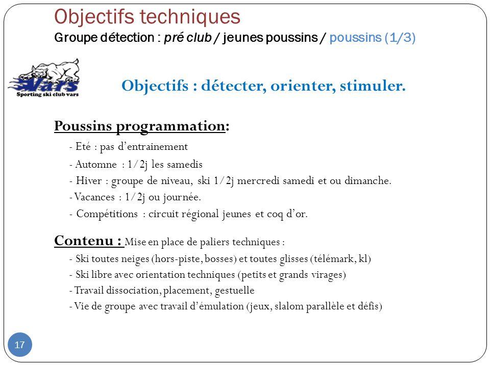 Objectifs : détecter, orienter, stimuler. Poussins programmation: - Eté : pas dentrainement - Automne : 1/2j les samedis - Hiver : groupe de niveau, s