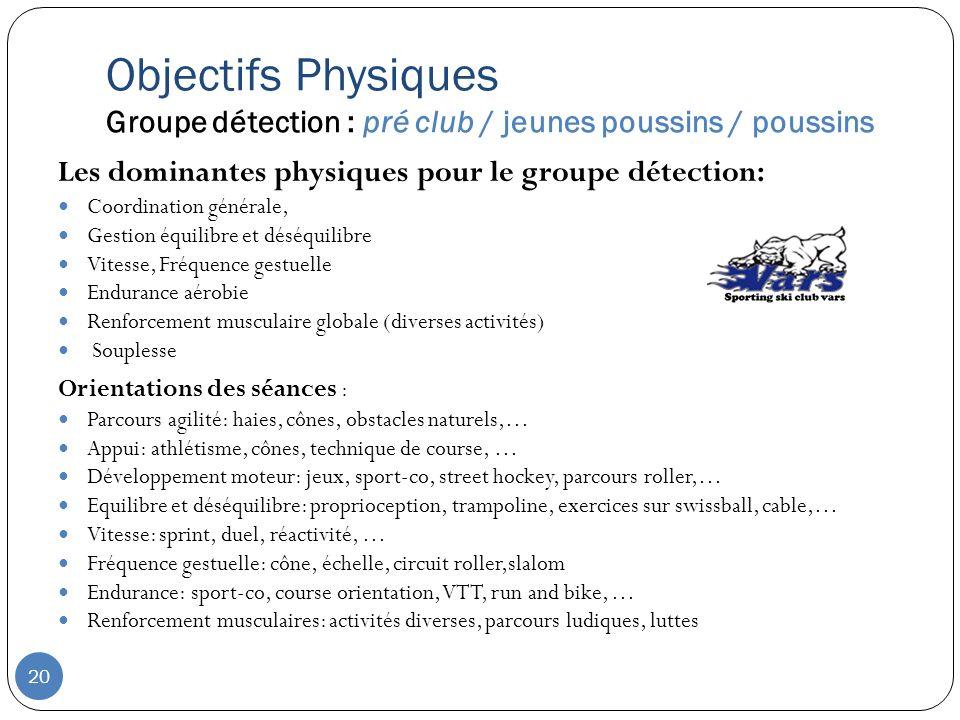 Objectifs Physiques Groupe détection : pré club / jeunes poussins / poussins Les dominantes physiques pour le groupe détection: Coordination générale,