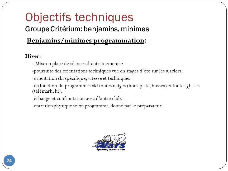 Benjamins/minimes programmation: Hiver : - Mise en place de séances dentrainements : -poursuite des orientations techniques vue en stages dété sur les