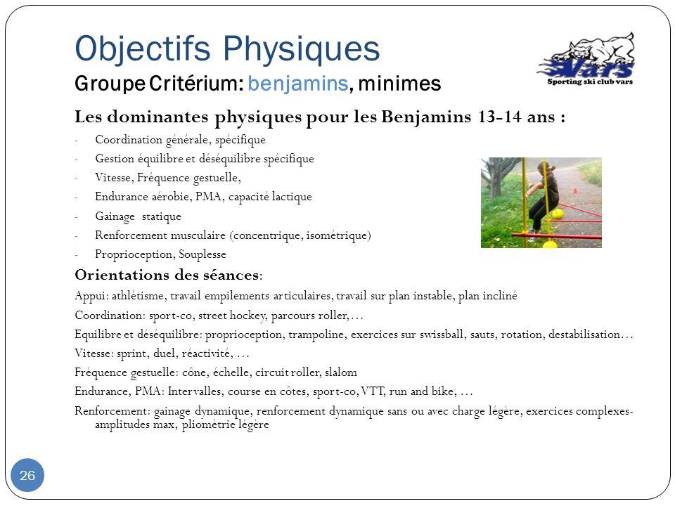 Objectifs Physiques Groupe Critérium: benjamins, minimes Les dominantes physiques pour les Benjamins 13-14 ans : - Coordination générale, spécifique -