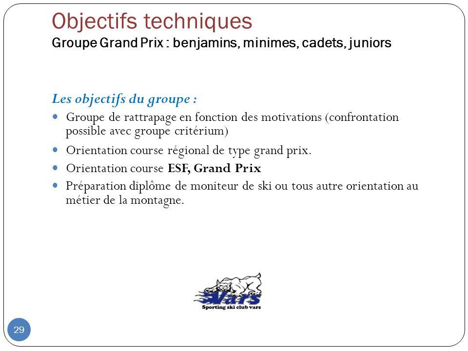 Objectifs techniques Groupe Grand Prix : benjamins, minimes, cadets, juniors Les objectifs du groupe : Groupe de rattrapage en fonction des motivation