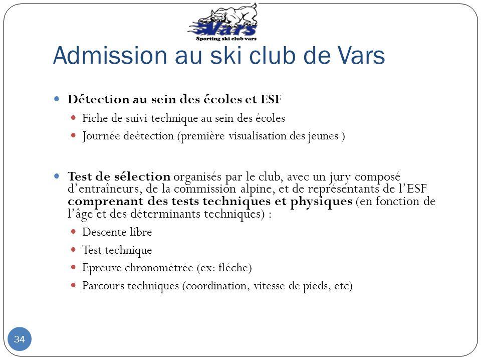 Admission au ski club de Vars Détection au sein des écoles et ESF Fiche de suivi technique au sein des écoles Journée deétection (première visualisati