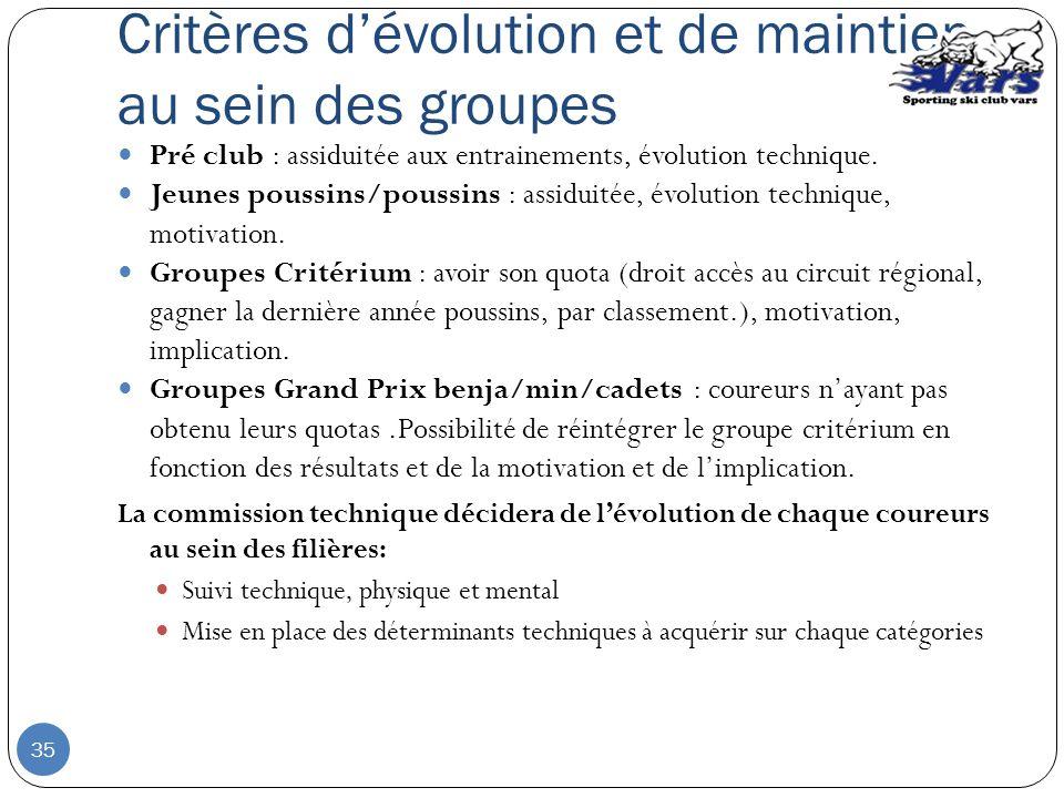 Critères dévolution et de maintien au sein des groupes Pré club : assiduitée aux entrainements, évolution technique. Jeunes poussins/poussins : assidu