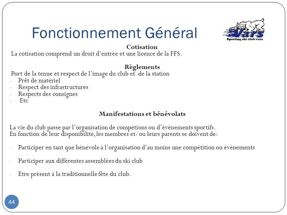 Fonctionnement Général Cotisation La cotisation comprend un droit dentrée et une licence de la FFS. Règlements Port de la tenue et respect de limage d