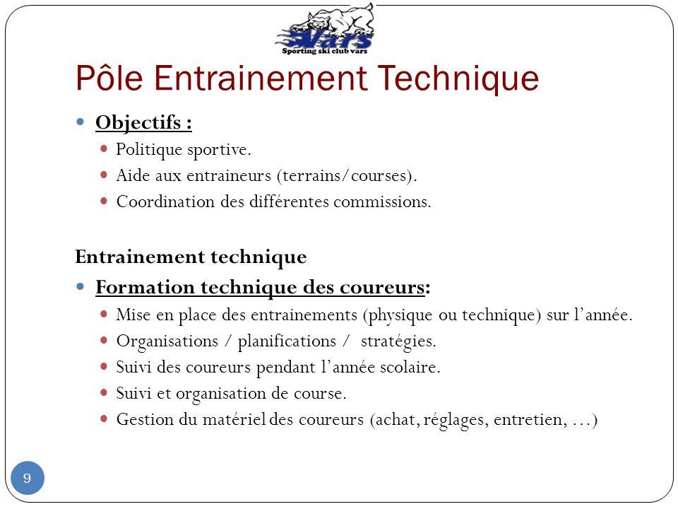 Pôle Entrainement Technique Objectifs : Politique sportive. Aide aux entraineurs (terrains/courses). Coordination des différentes commissions. Entrain