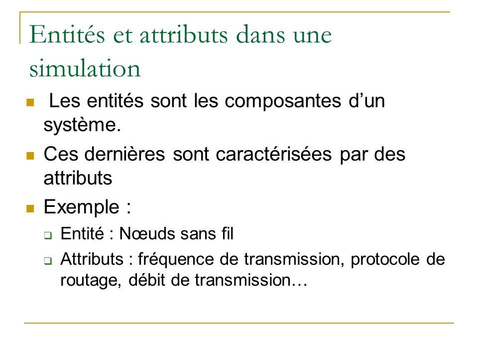 Entités et attributs dans une simulation Les entités sont les composantes dun système. Ces dernières sont caractérisées par des attributs Exemple : En
