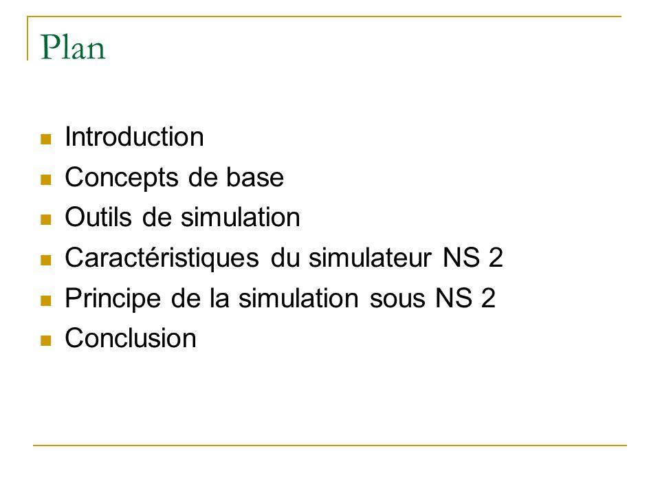 Plan Introduction Concepts de base Outils de simulation Caractéristiques du simulateur NS 2 Principe de la simulation sous NS 2 Conclusion