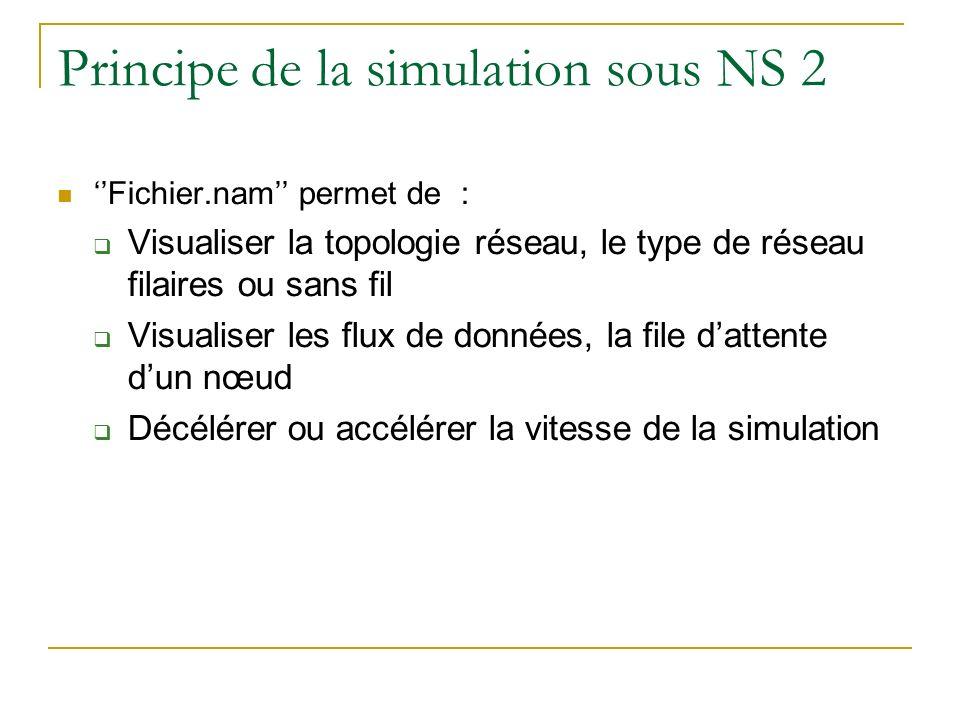 Principe de la simulation sous NS 2 Fichier.nam permet de : Visualiser la topologie réseau, le type de réseau filaires ou sans fil Visualiser les flux