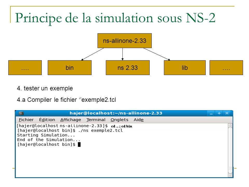 ns-allinone-2.33 libns 2.33bin…. 4. tester un exemple 4.a Compiler le fichier exemple2.tcl