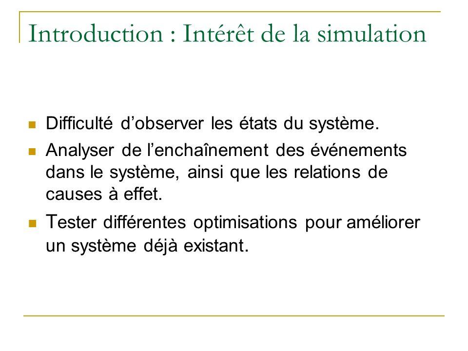 Introduction : Intérêt de la simulation Difficulté dobserver les états du système. Analyser de lenchaînement des événements dans le système, ainsi que