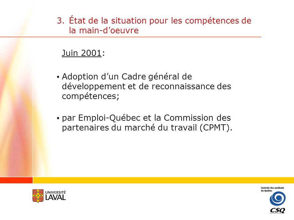 3.État de la situation pour les compétences de la main-doeuvre Le Cadre général de développement et de reconnaissance des compétences: 1.sappuie sur des normes professionnelles élaborées par: 2.les comités sectoriels de la main-dœuvre; 3.structurées par le programme dapprentissage en milieu de travail (PAMT); 4.reconnues et certifiées par Emploi-Québec: Le Certificat de qualification professionnelle (CQP); lattestation de compétences 5.consignées dans un registre dÉtat: Le Registre des compétences