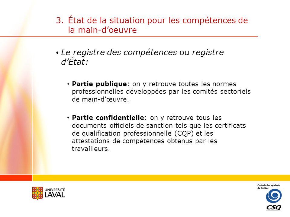 3.État de la situation pour les compétences de la main-doeuvre Le registre des compétences ou registre dÉtat: Partie publique: on y retrouve toutes le