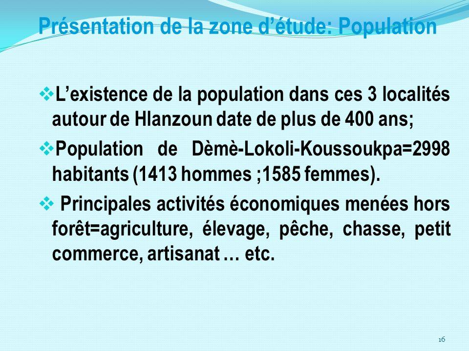 Présentation de la zone détude: Population Lexistence de la population dans ces 3 localités autour de Hlanzoun date de plus de 400 ans; Population de