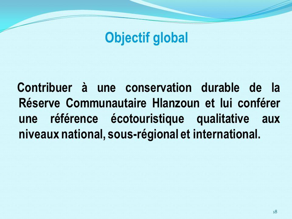 Objectif global Contribuer à une conservation durable de la Réserve Communautaire Hlanzoun et lui conférer une référence écotouristique qualitative au