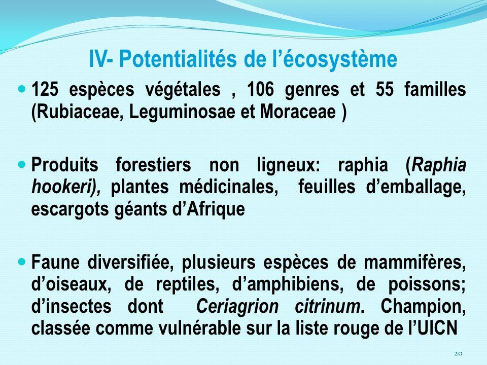 IV- Potentialités de lécosystème 125 espèces végétales, 106 genres et 55 familles (Rubiaceae, Leguminosae et Moraceae ) Produits forestiers non ligneu