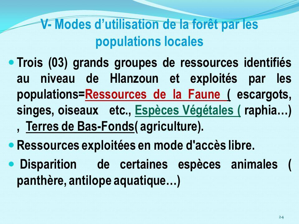 V- Modes dutilisation de la forêt par les populations locales Trois (03) grands groupes de ressources identifiés au niveau de Hlanzoun et exploités pa