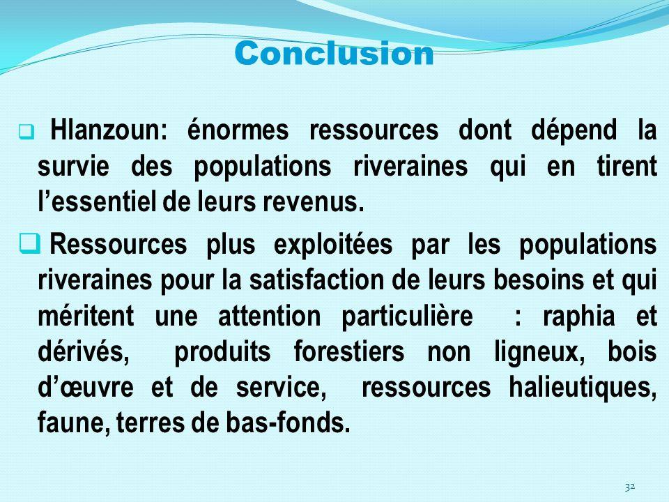 Conclusion Hlanzoun: énormes ressources dont dépend la survie des populations riveraines qui en tirent lessentiel de leurs revenus. Ressources plus ex