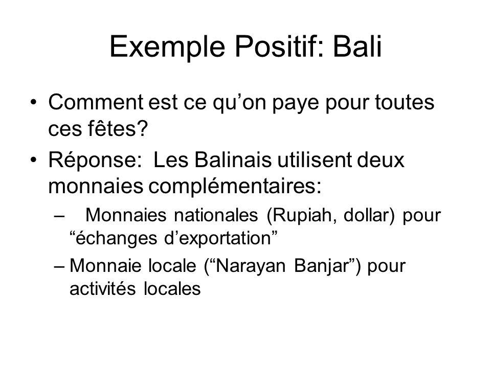 Exemple Positif: Bali Comment est ce quon paye pour toutes ces fêtes? Réponse: Les Balinais utilisent deux monnaies complémentaires: – Monnaies nation