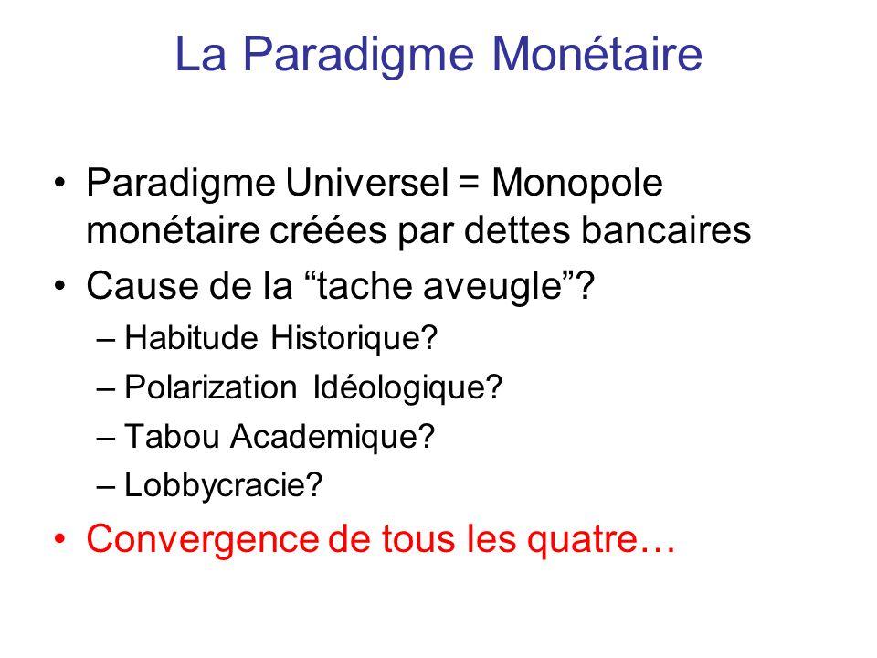 La Paradigme Monétaire Paradigme Universel = Monopole monétaire créées par dettes bancaires Cause de la tache aveugle? –Habitude Historique? –Polariza