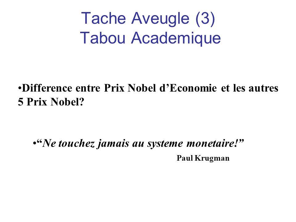 Tache Aveugle (3) Tabou Academique Difference entre Prix Nobel dEconomie et les autres 5 Prix Nobel? Ne touchez jamais au systeme monetaire! Paul Krug