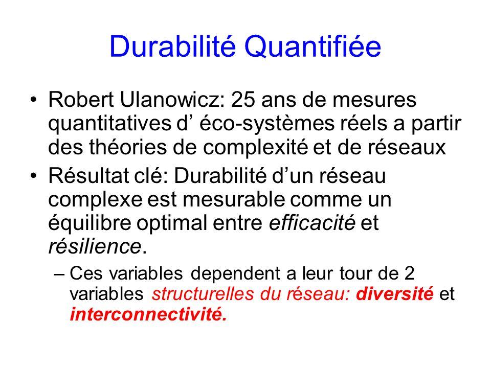 Durabilité Quantifiée Robert Ulanowicz: 25 ans de mesures quantitatives d éco-systèmes réels a partir des théories de complexité et de réseaux Résulta
