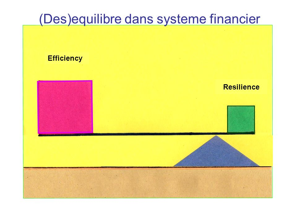 Efficiency Resilience (Des)equilibre dans systeme financier