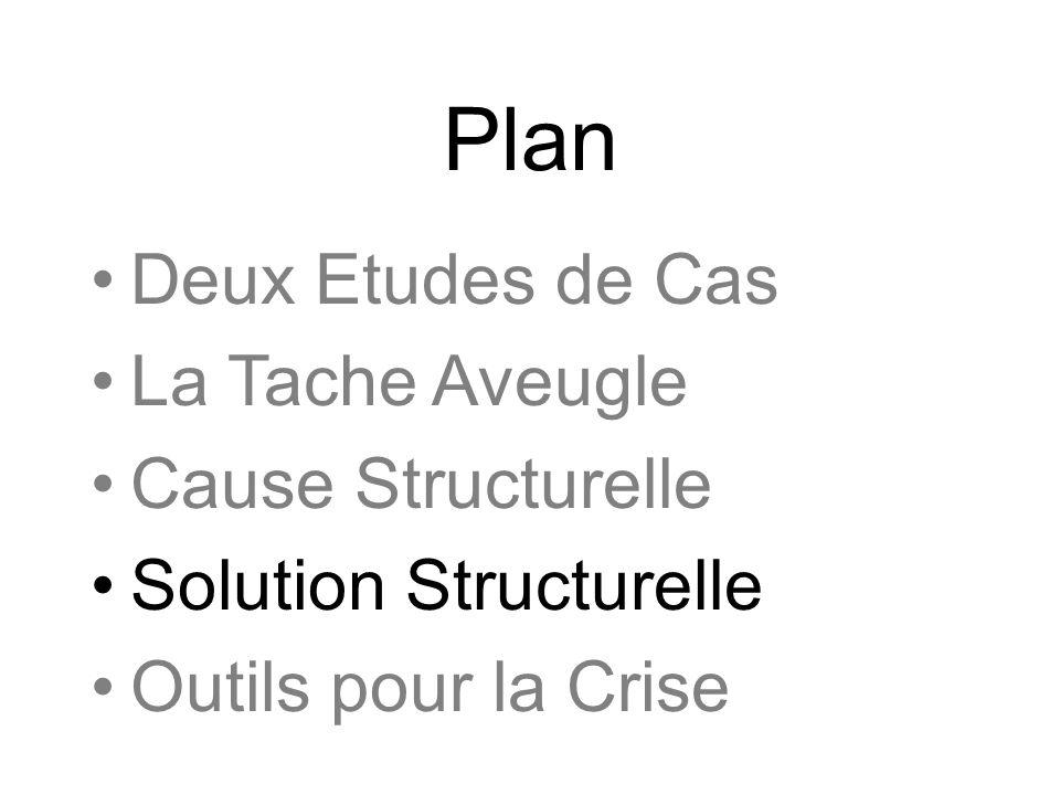 Plan Deux Etudes de Cas La Tache Aveugle Cause Structurelle Solution Structurelle Outils pour la Crise