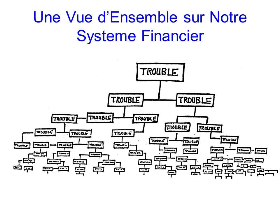 Une Vue dEnsemble sur Notre Systeme Financier