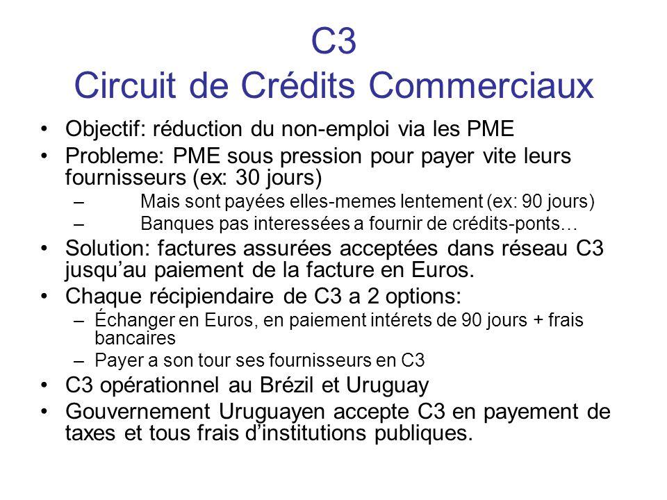 C3 Circuit de Crédits Commerciaux Objectif: réduction du non-emploi via les PME Probleme: PME sous pression pour payer vite leurs fournisseurs (ex: 30