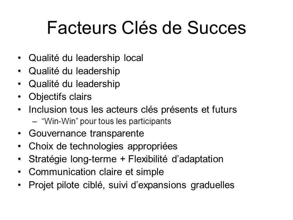 Facteurs Clés de Succes Qualité du leadership local Qualité du leadership Objectifs clairs Inclusion tous les acteurs clés présents et futurs –Win-Win