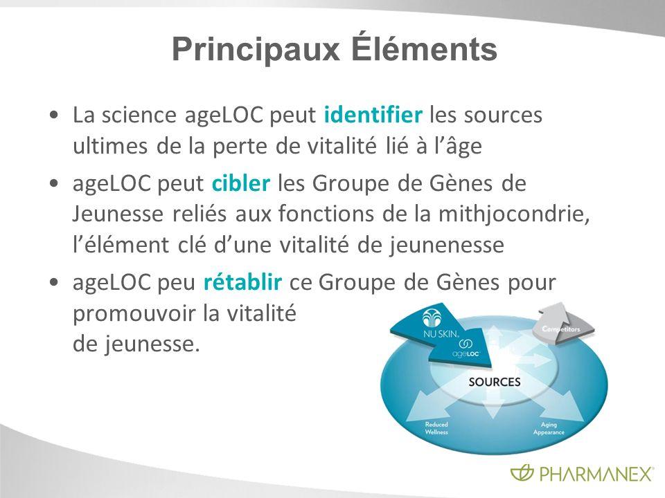 Principaux Éléments La science ageLOC peut identifier les sources ultimes de la perte de vitalité lié à lâge ageLOC peut cibler les Groupe de Gènes de