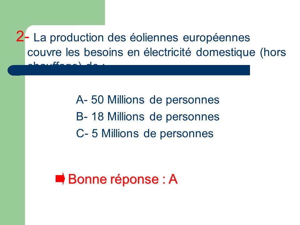 2- La production des éoliennes européennes couvre les besoins en électricité domestique (hors chauffage) de : A- 50 Millions de personnes B- 18 Millio