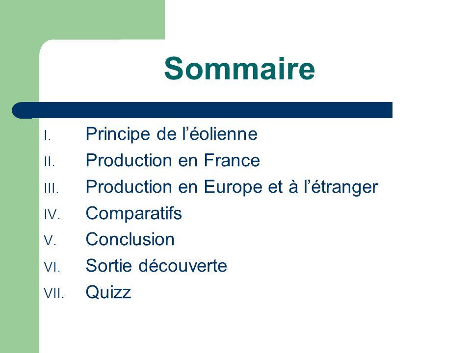 Sommaire I. Principe de léolienne II. Production en France III. Production en Europe et à létranger IV. Comparatifs V. Conclusion VI. Sortie découvert