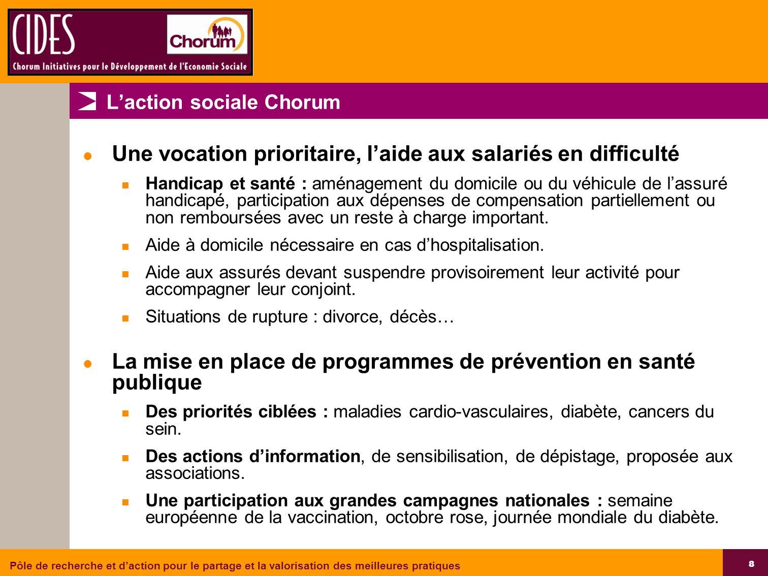 Laction sociale Chorum : accompagnement des salariés l Laccompagnement lors de la survenue de linvalidité ou du handicap n La Mutuelle CHORUM propose aux personnes entrant en invalidité de bénéficier de laccompagnement de la FNATH (Fédération nationale des accidentés de la vie), pour une information, un soutien juridique, des avis détaillés… n Service en cours dexpérimentation, proposé actuellement dans les départements suivants : 01 (Ain), 31 (Haute-Garonne), 32 (Gers), 49 (Maine-et-Loire), 53 (Mayenne), 69 (Rhône).