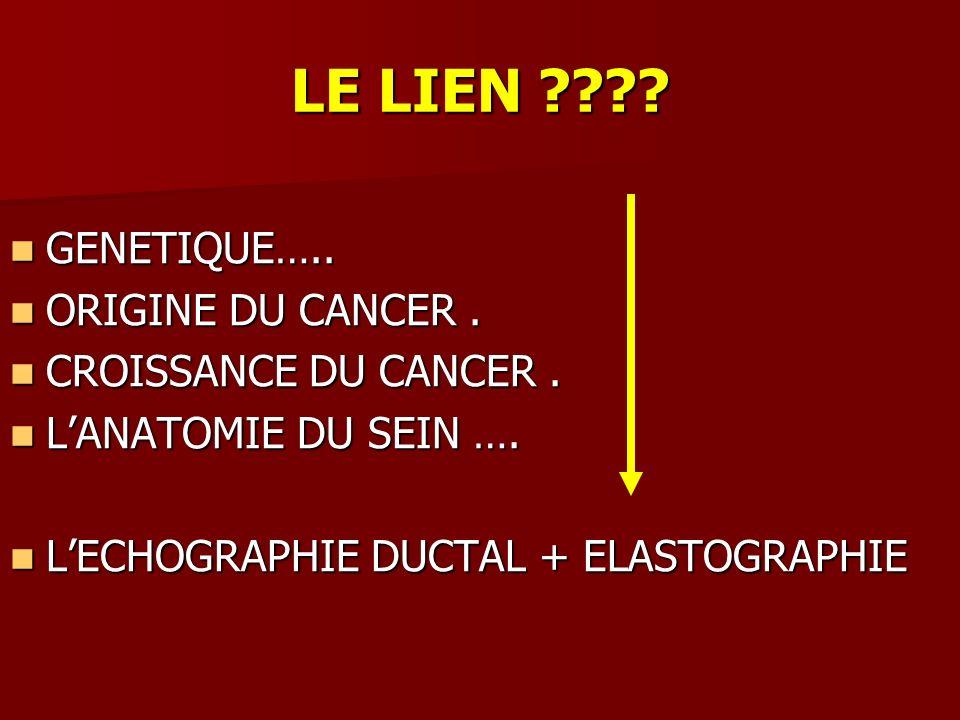 LE LIEN ???? GENETIQUE….. GENETIQUE….. ORIGINE DU CANCER. ORIGINE DU CANCER. CROISSANCE DU CANCER. CROISSANCE DU CANCER. LANATOMIE DU SEIN …. LANATOMI
