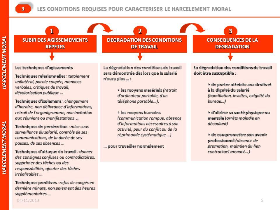 HARCELEMENT MORAL HARCELEMENT MORAL LES CONDITIONS REQUISES POUR CARACTERISER LE HARCELEMENT MORAL 33 SUBIR DES AGISSEMEMENTS REPETES DEGRADATION DES