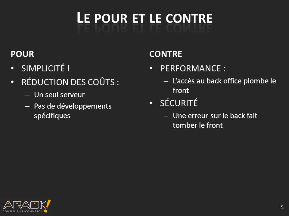 POUR SIMPLICITÉ ! RÉDUCTION DES COÛTS : – Un seul serveur – Pas de développements spécifiques CONTRE PERFORMANCE : – Laccès au back office plombe le f