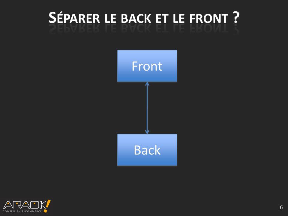 6 Front Back
