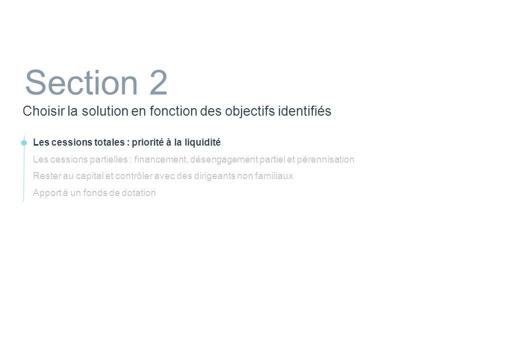 10 Choisir la solution en fonction des objectifs identifiés Section 2 Les cessions totales : priorité à la liquidité Les cessions partielles : finance