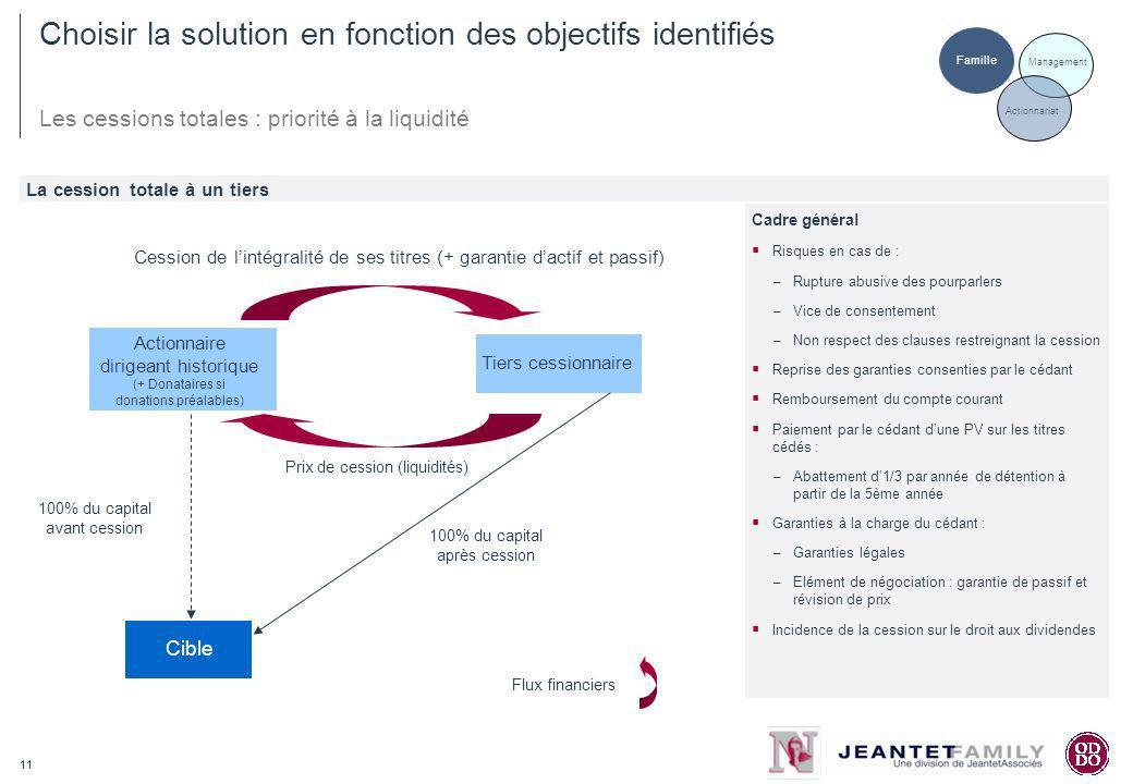 11 Choisir la solution en fonction des objectifs identifiés Les cessions totales : priorité à la liquidité La cession totale à un tiers Famille Action