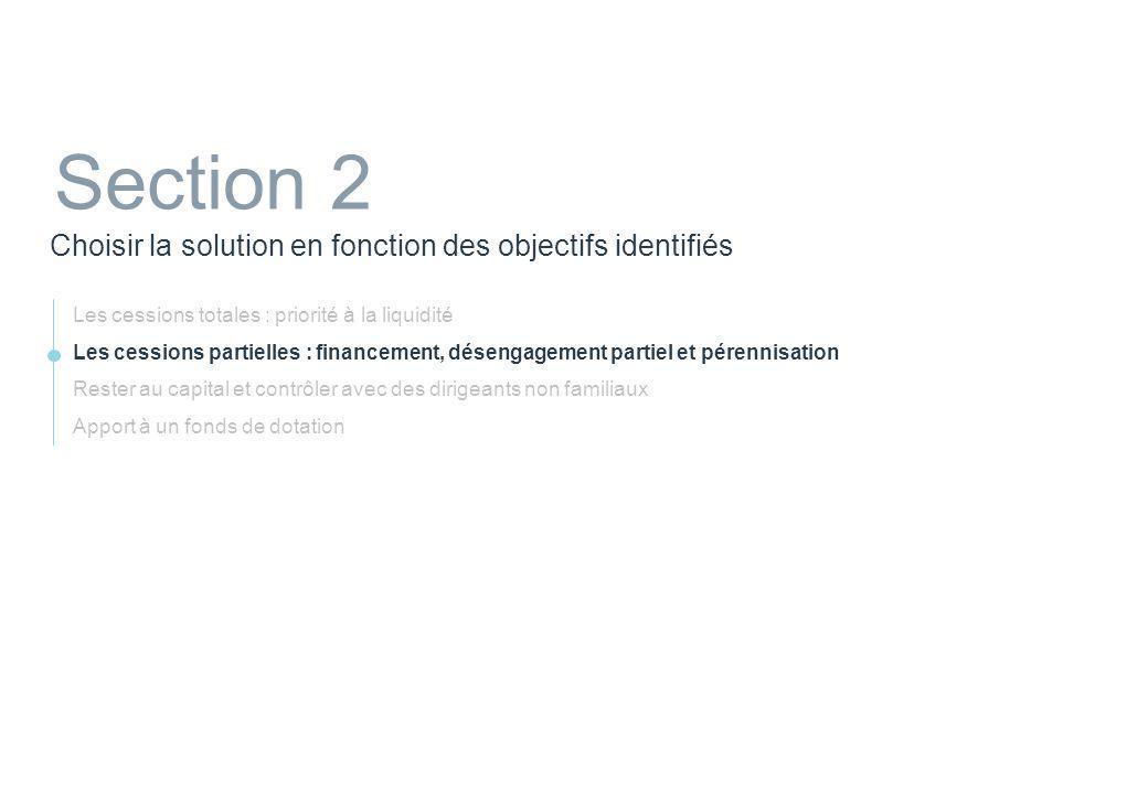 13 Choisir la solution en fonction des objectifs identifiés Section 2 Les cessions totales : priorité à la liquidité Les cessions partielles : finance