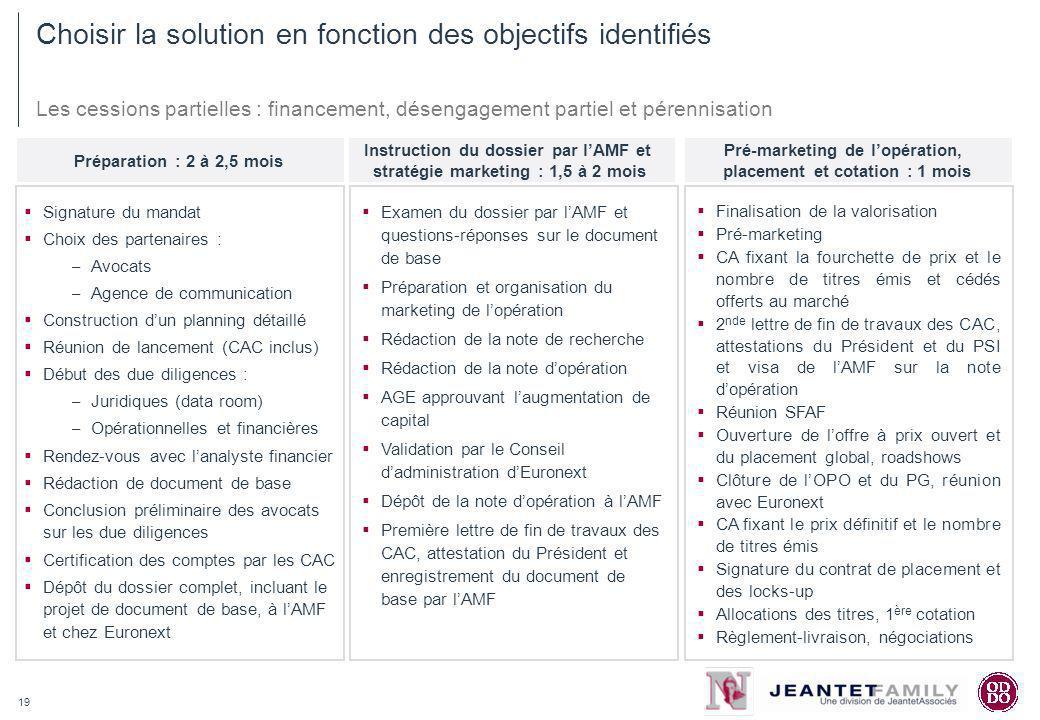 19 Choisir la solution en fonction des objectifs identifiés Préparation : 2 à 2,5 mois Instruction du dossier par lAMF et stratégie marketing : 1,5 à