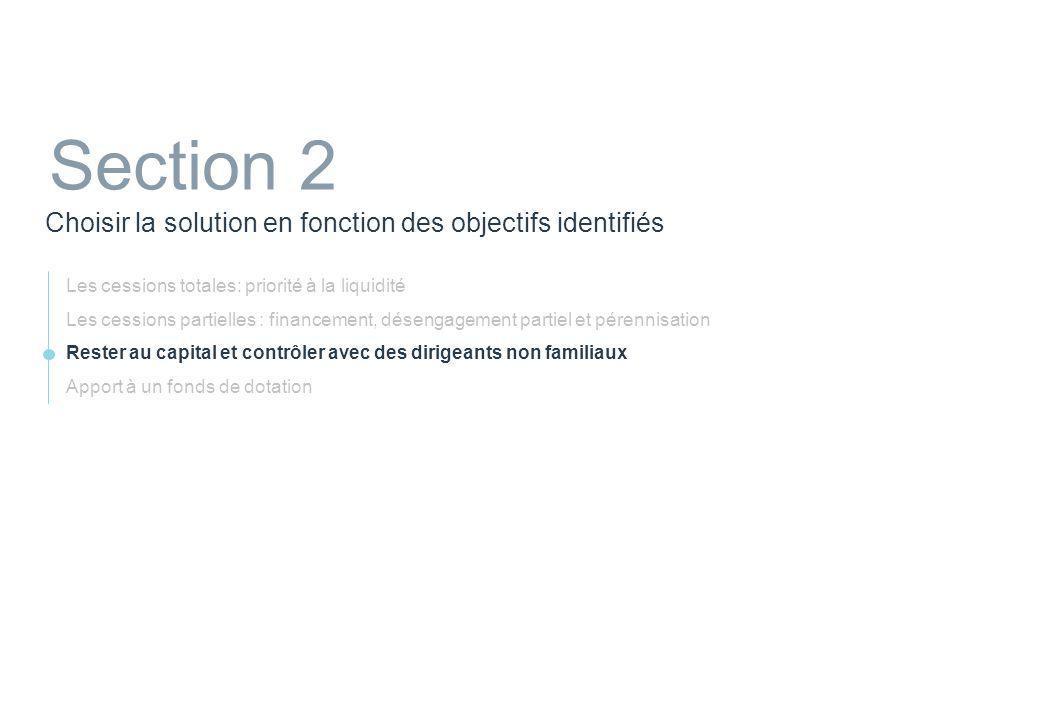 21 Choisir la solution en fonction des objectifs identifiés Section 2 Les cessions totales: priorité à la liquidité Les cessions partielles : financem
