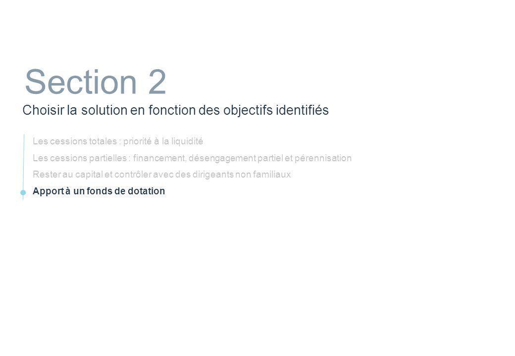 23 Choisir la solution en fonction des objectifs identifiés Section 2 Les cessions totales : priorité à la liquidité Les cessions partielles : finance