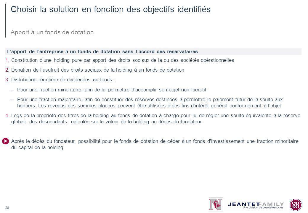 26 Choisir la solution en fonction des objectifs identifiés Apport à un fonds de dotation 1.Constitution dune holding pure par apport des droits socia